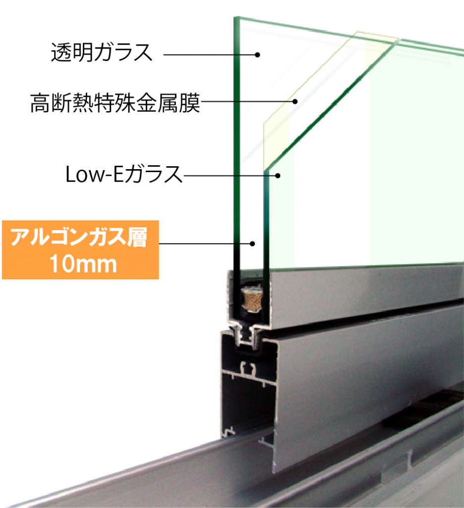 【あいち】本山店で あんみつガラス・雨戸展示相談会
